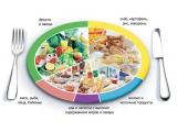 Проховское Подворье - иконка «питание» в Максатихе